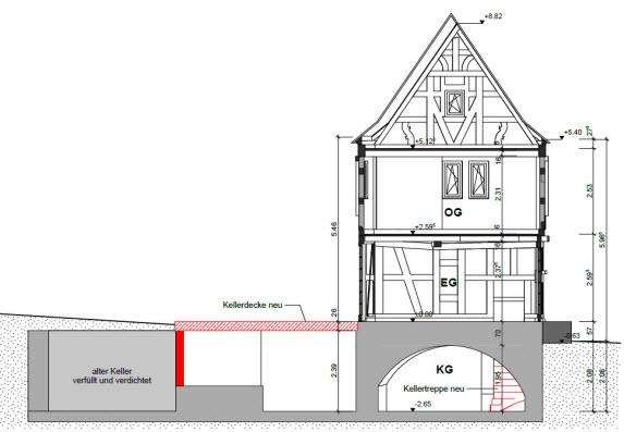 logbuch b rgerverein fahr e v. Black Bedroom Furniture Sets. Home Design Ideas
